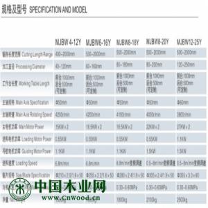 MJBW4-12/4-14/4-16Y 新型自动分中圆木多片锯