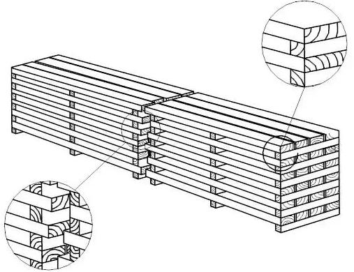 冬季木材正确堆放方式