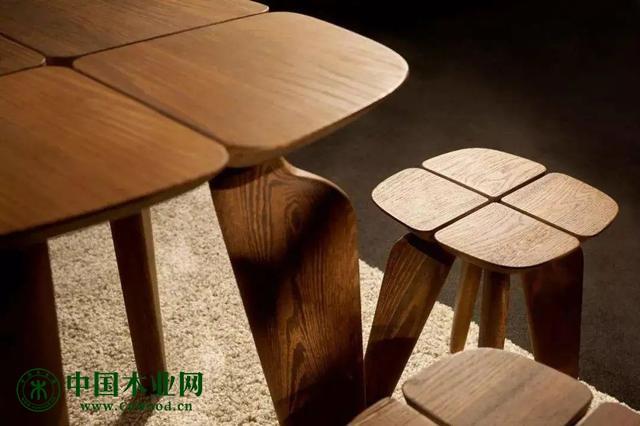 """""""双循环""""5个核心逻辑,将如何影响木材行业"""