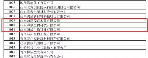 """厉害!菏泽这家木业企业入围国家级专精特新""""小巨人""""企业名单"""