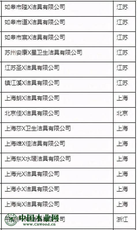 市场监管总局发布抽检报告 多家木制家具卫浴企业被点名