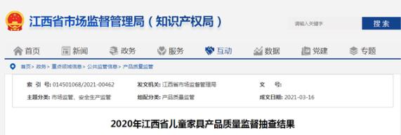 江西省市场监督管理局:8批次儿童家具产品抽查不合格