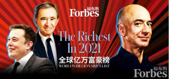 欧派家居董事长姚良松以96亿美元排名行业第一位!